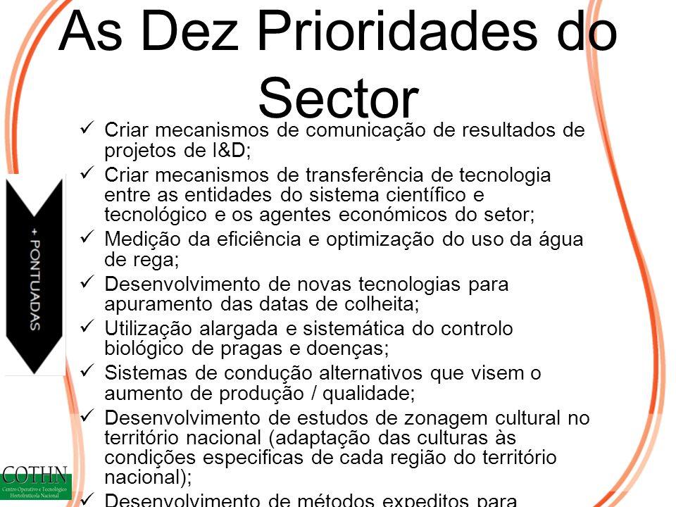 As Dez Prioridades do Sector Criar mecanismos de comunicação de resultados de projetos de I&D; Criar mecanismos de transferência de tecnologia entre a