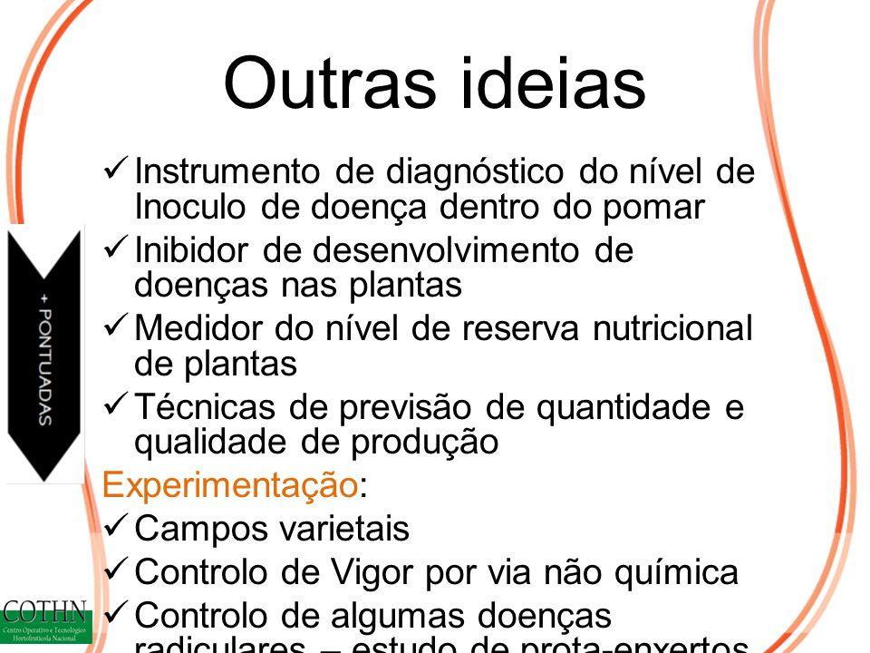 Outras ideias Instrumento de diagnóstico do nível de Inoculo de doença dentro do pomar Inibidor de desenvolvimento de doenças nas plantas Medidor do n
