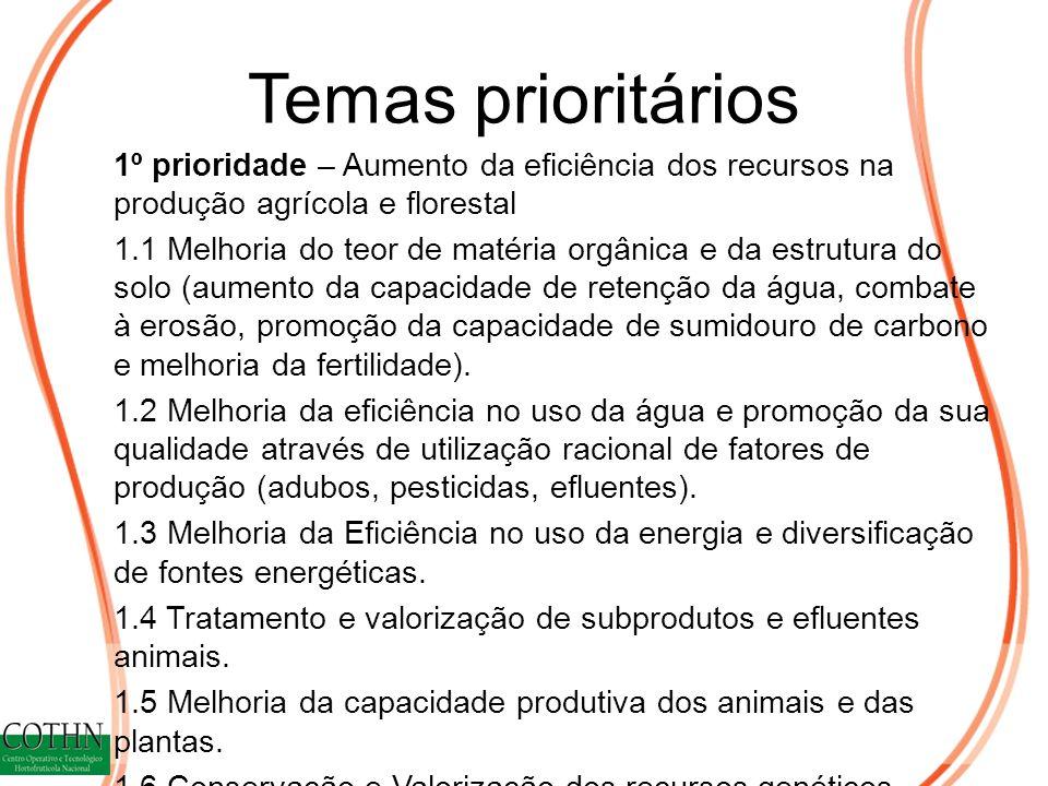 Temas prioritários 1º prioridade – Aumento da eficiência dos recursos na produção agrícola e florestal 1.1 Melhoria do teor de matéria orgânica e da e