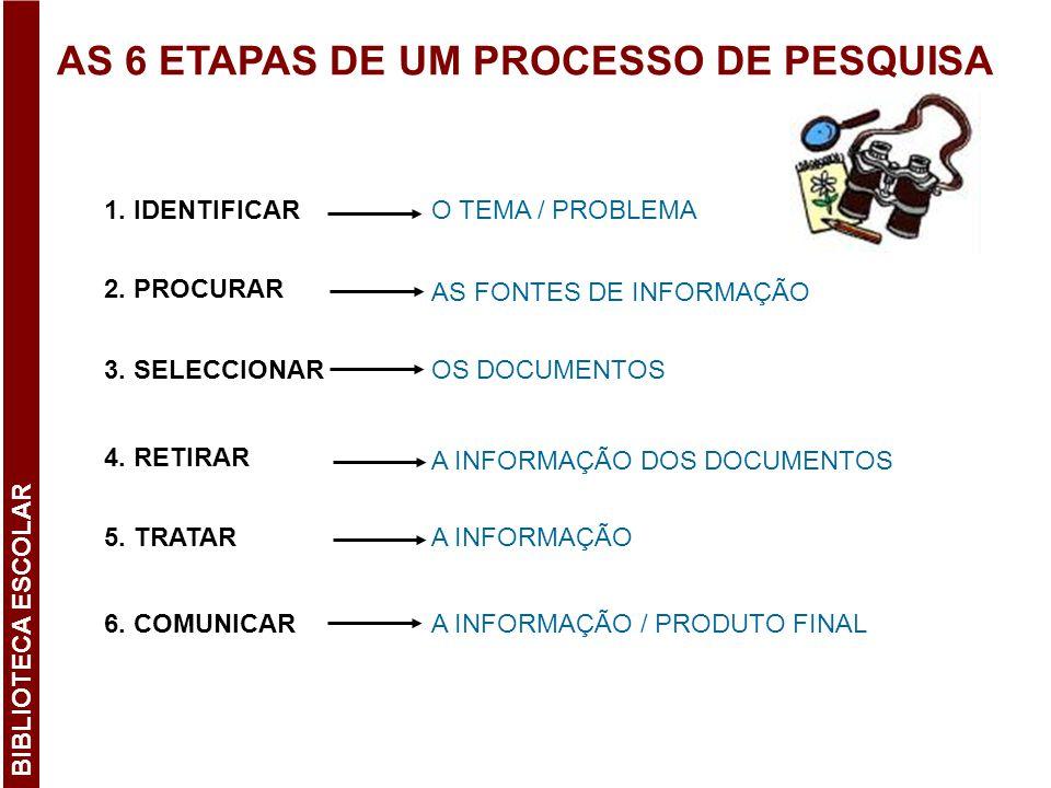 AS 6 ETAPAS DE UM PROCESSO DE PESQUISA 1. IDENTIFICARO TEMA / PROBLEMA 2. PROCURAR AS FONTES DE INFORMAÇÃO 3. SELECCIONAROS DOCUMENTOS 4. RETIRAR A IN