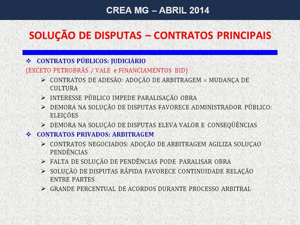 CREA MG – ABRIL 2014 SOLUÇÃO DE DISPUTAS – CONTRATOS PRINCIPAIS  CONTRATOS PÚBLICOS: JUDICIÁRIO (EXCETO PETROBRÁS / VALE e FINANCIAMENTOS BID)  CONTRATOS DE ADESÃO: ADOÇÃO DE ARBITRAGEM = MUDANÇA DE CULTURA  INTERESSE PÚBLICO IMPEDE PARALISAÇÃO OBRA  DEMORA NA SOLUÇÃO DE DISPUTAS FAVORECE ADMINISTRADOR PÚBLICO: ELEIÇÕES  DEMORA NA SOLUÇÃO DE DISPUTAS ELEVA VALOR E CONSEQÜÊNCIAS  CONTRATOS PRIVADOS: ARBITRAGEM  CONTRATOS NEGOCIADOS: ADOÇÃO DE ARBITRAGEM AGILIZA SOLUÇAO PENDÊNCIAS  FALTA DE SOLUÇÃO DE PENDÊNCIAS PODE PARALISAR OBRA  SOLUÇÃO DE DISPUTAS RÁPIDA FAVORECE CONTINUIDADE RELAÇÃO ENTRE PARTES  GRANDE PERCENTUAL DE ACORDOS DURANTE PROCESSO ARBITRAL