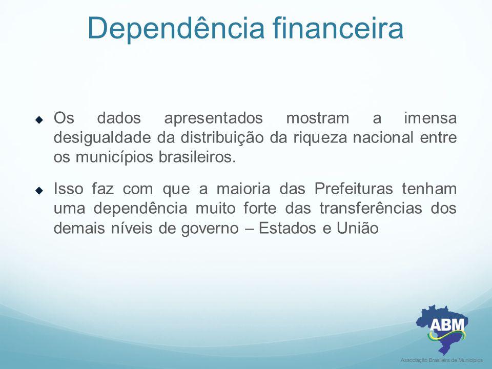 Dependência financeira  Os dados apresentados mostram a imensa desigualdade da distribuição da riqueza nacional entre os municípios brasileiros.  Is