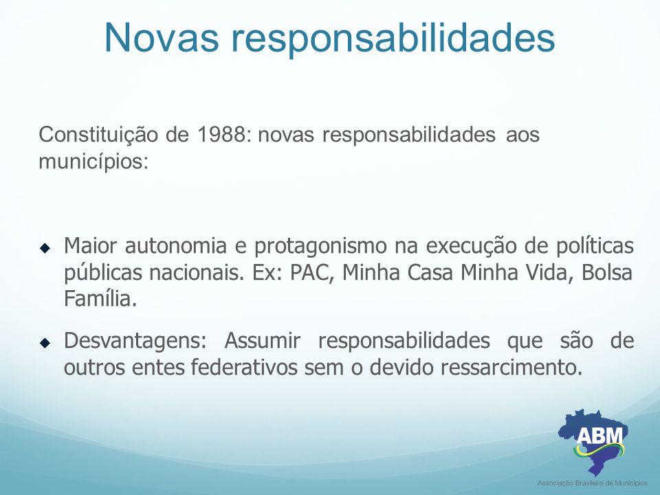 Novas responsabilidades Constituição de 1988: novas responsabilidades aos municípios:  Maior autonomia e protagonismo na execução de políticas públic