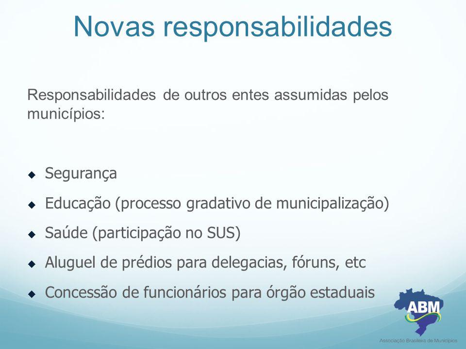 Novas responsabilidades Responsabilidades de outros entes assumidas pelos municípios:  Segurança  Educação (processo gradativo de municipalização) 