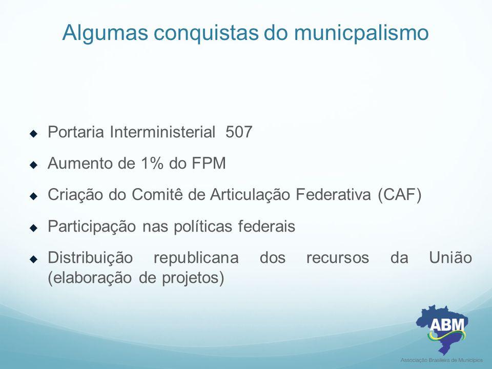Algumas conquistas do municpalismo  Portaria Interministerial 507  Aumento de 1% do FPM  Criação do Comitê de Articulação Federativa (CAF)  Participação nas políticas federais  Distribuição republicana dos recursos da União (elaboração de projetos)