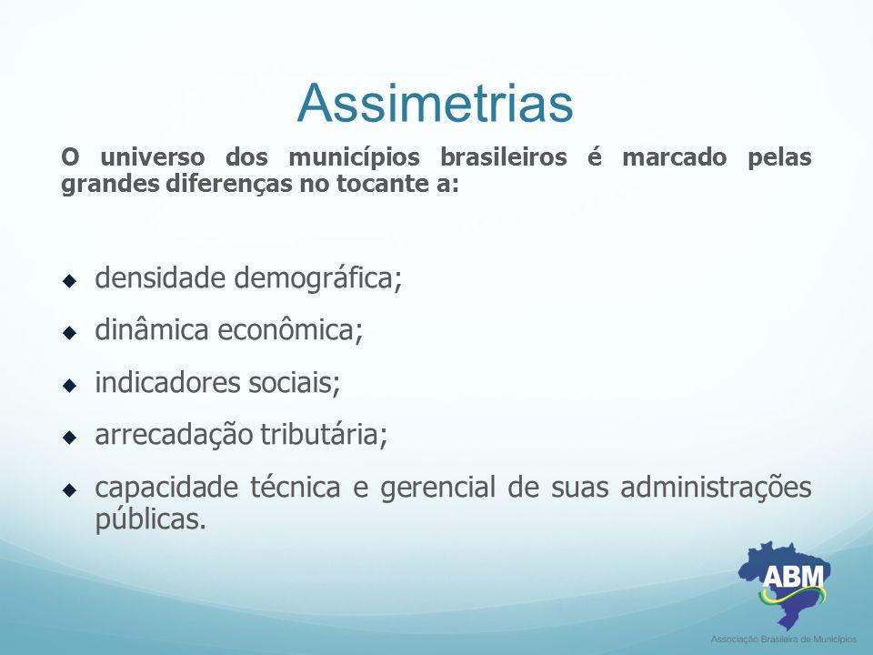 Assimetrias O universo dos municípios brasileiros é marcado pelas grandes diferenças no tocante a:  densidade demográfica;  dinâmica econômica;  indicadores sociais;  arrecadação tributária;  capacidade técnica e gerencial de suas administrações públicas.