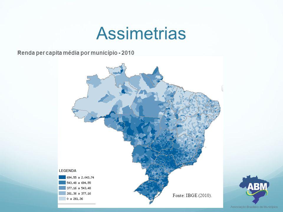 Assimetrias Renda per capita média por município - 2010 Fonte: IBGE (2010).