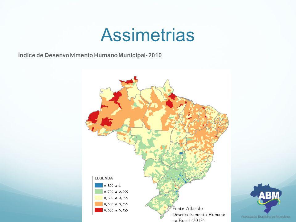 Assimetrias Índice de Desenvolvimento Humano Municipal- 2010 Fonte: Atlas do Desenvolvimento Humano no Brasil (2013).
