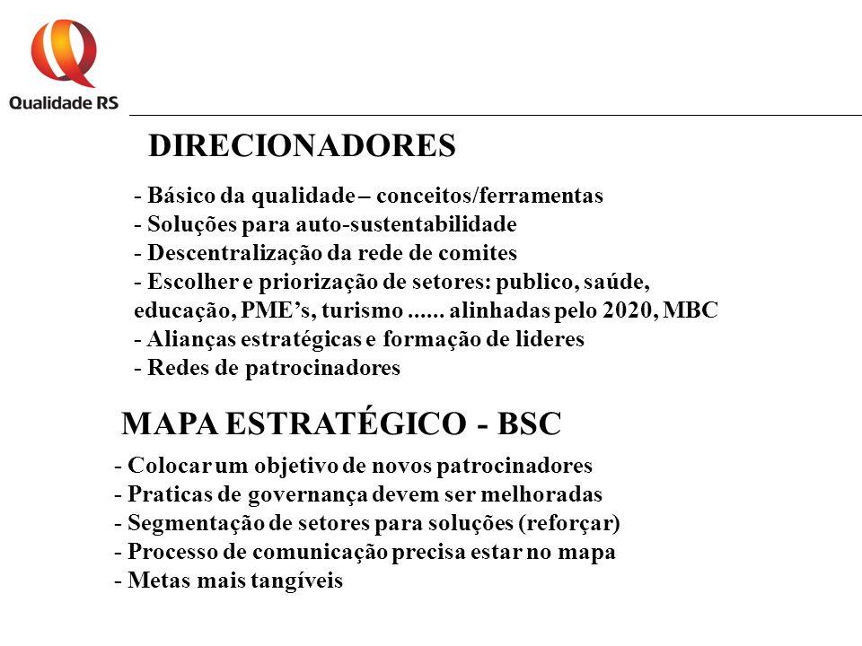 DIRECIONADORES - Básico da qualidade – conceitos/ferramentas - Soluções para auto-sustentabilidade - Descentralização da rede de comites - Escolher e priorização de setores: publico, saúde, educação, PME's, turismo......