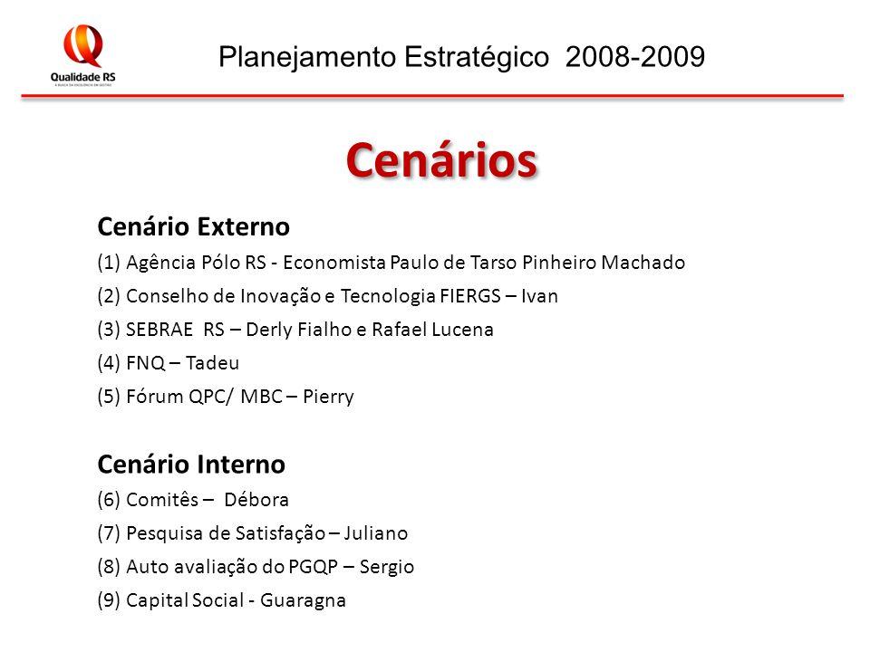 Planejamento Estratégico 2008-2009 Cenários Cenário Externo (1) Agência Pólo RS - Economista Paulo de Tarso Pinheiro Machado (2) Conselho de Inovação e Tecnologia FIERGS – Ivan (3) SEBRAE RS – Derly Fialho e Rafael Lucena (4) FNQ – Tadeu (5) Fórum QPC/ MBC – Pierry Cenário Interno (6) Comitês – Débora (7) Pesquisa de Satisfação – Juliano (8) Auto avaliação do PGQP – Sergio (9) Capital Social - Guaragna
