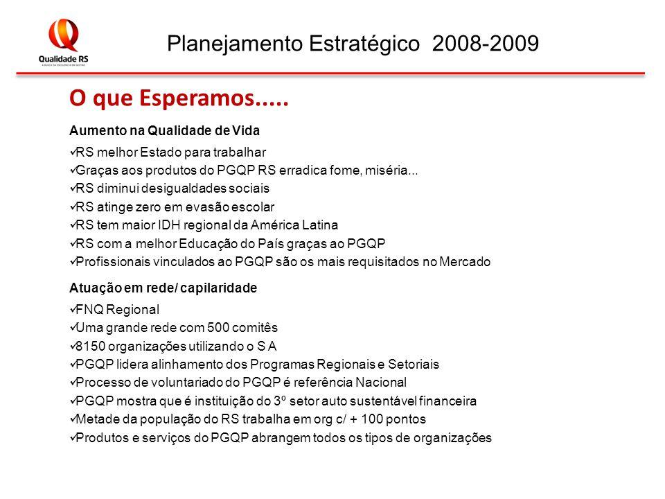 Planejamento Estratégico 2008-2009 Aumento na Qualidade de Vida RS melhor Estado para trabalhar Graças aos produtos do PGQP RS erradica fome, miséria...