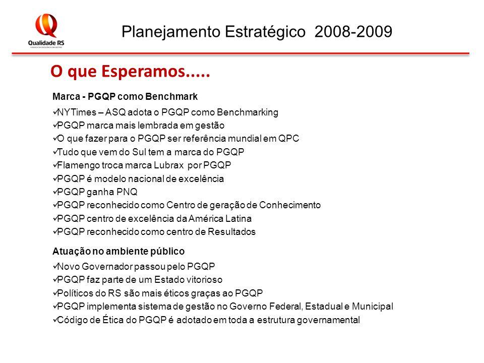 Planejamento Estratégico 2008-2009 Marca - PGQP como Benchmark NYTimes – ASQ adota o PGQP como Benchmarking PGQP marca mais lembrada em gestão O que fazer para o PGQP ser referência mundial em QPC Tudo que vem do Sul tem a marca do PGQP Flamengo troca marca Lubrax por PGQP PGQP é modelo nacional de excelência PGQP ganha PNQ PGQP reconhecido como Centro de geração de Conhecimento PGQP centro de excelência da América Latina PGQP reconhecido como centro de Resultados Atuação no ambiente público Novo Governador passou pelo PGQP PGQP faz parte de um Estado vitorioso Políticos do RS são mais éticos graças ao PGQP PGQP implementa sistema de gestão no Governo Federal, Estadual e Municipal Código de Ética do PGQP é adotado em toda a estrutura governamental O que Esperamos.....