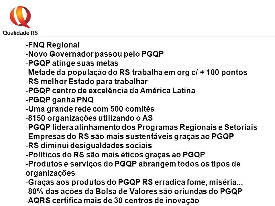 -FNQ Regional -Novo Governador passou pelo PGQP -PGQP atinge suas metas -Metade da população do RS trabalha em org c/ + 100 pontos -RS melhor Estado para trabalhar -PGQP centro de excelência da América Latina -PGQP ganha PNQ -Uma grande rede com 500 comitês -8150 organizações utilizando o AS -PGQP lidera alinhamento dos Programas Regionais e Setoriais -Empresas do RS são mais sustentáveis graças ao PGQP -RS diminui desigualdades sociais -Políticos do RS são mais éticos graças ao PGQP -Produtos e serviços do PGQP abrangem todos os tipos de organizações -Graças aos produtos do PGQP RS erradica fome, miséria...