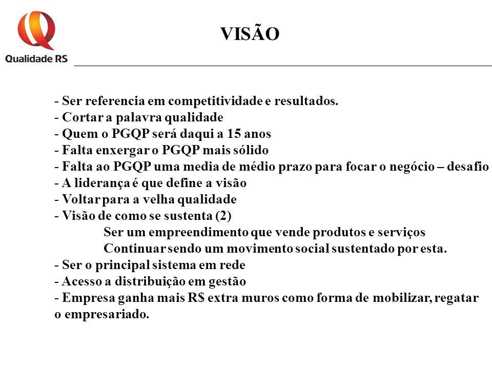 VISÃO - Ser referencia em competitividade e resultados.