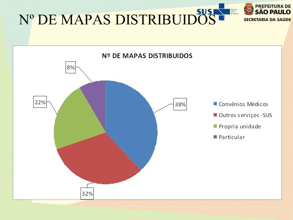 Nº DE MAPAS DISTRIBUIDOS