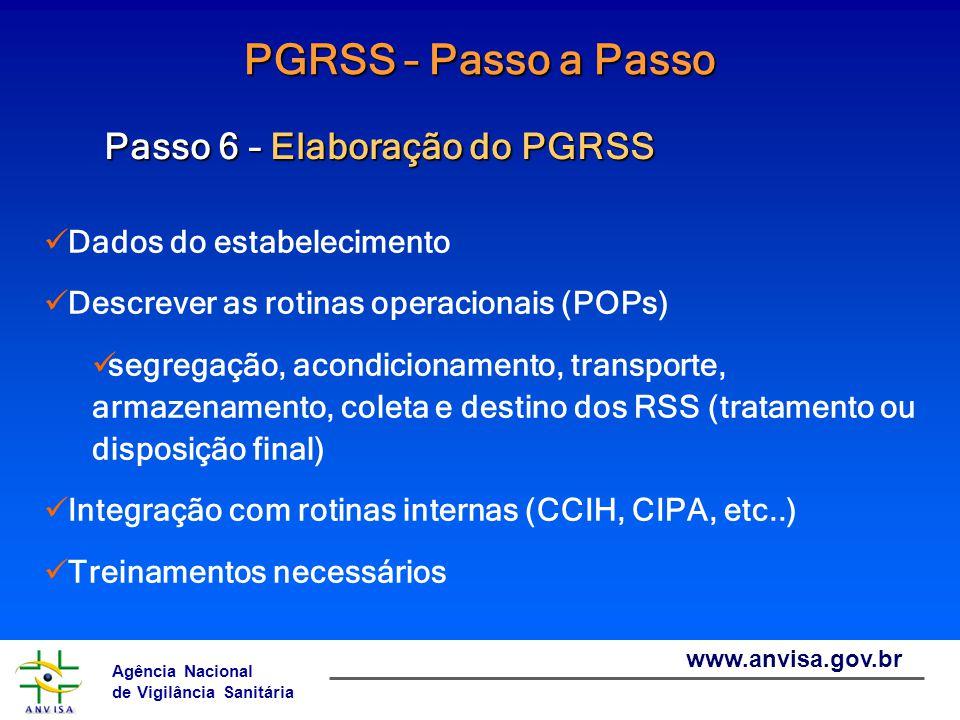 Agência Nacional de Vigilância Sanitária www.anvisa.gov.br PGRSS – Passo a Passo Passo 6 – Elaboração do PGRSS Dados do estabelecimento Descrever as r