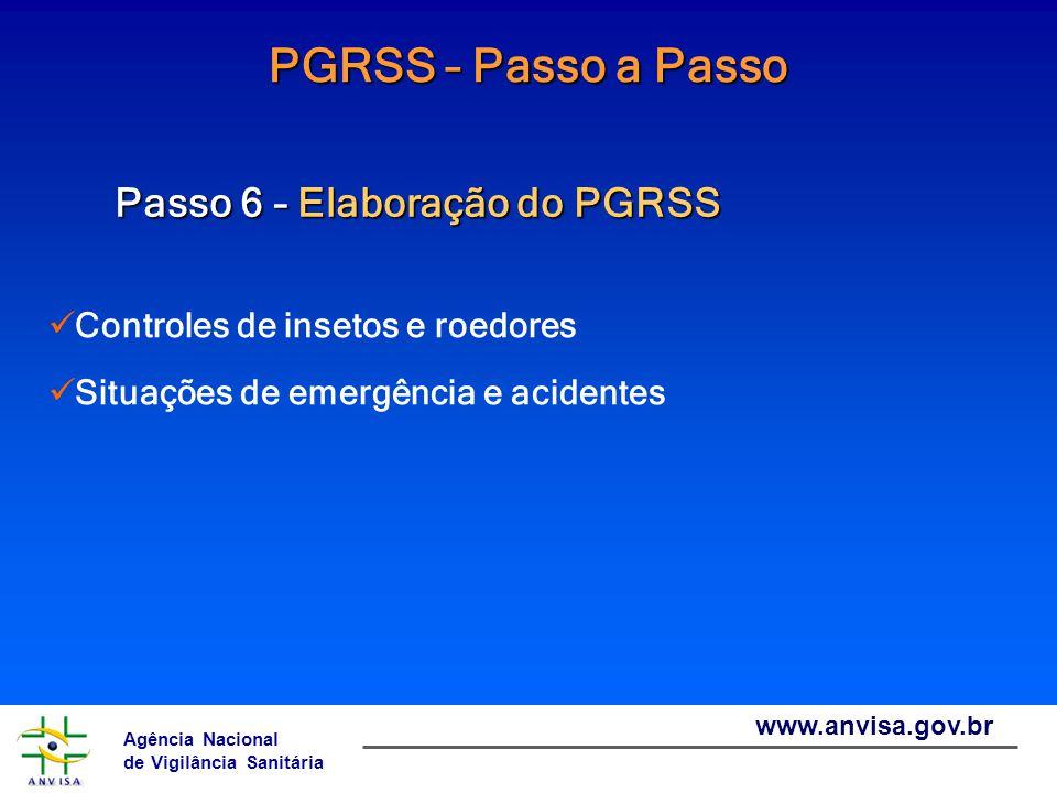 Agência Nacional de Vigilância Sanitária www.anvisa.gov.br PGRSS – Passo a Passo Passo 6 – Elaboração do PGRSS Controles de insetos e roedores Situaçõ