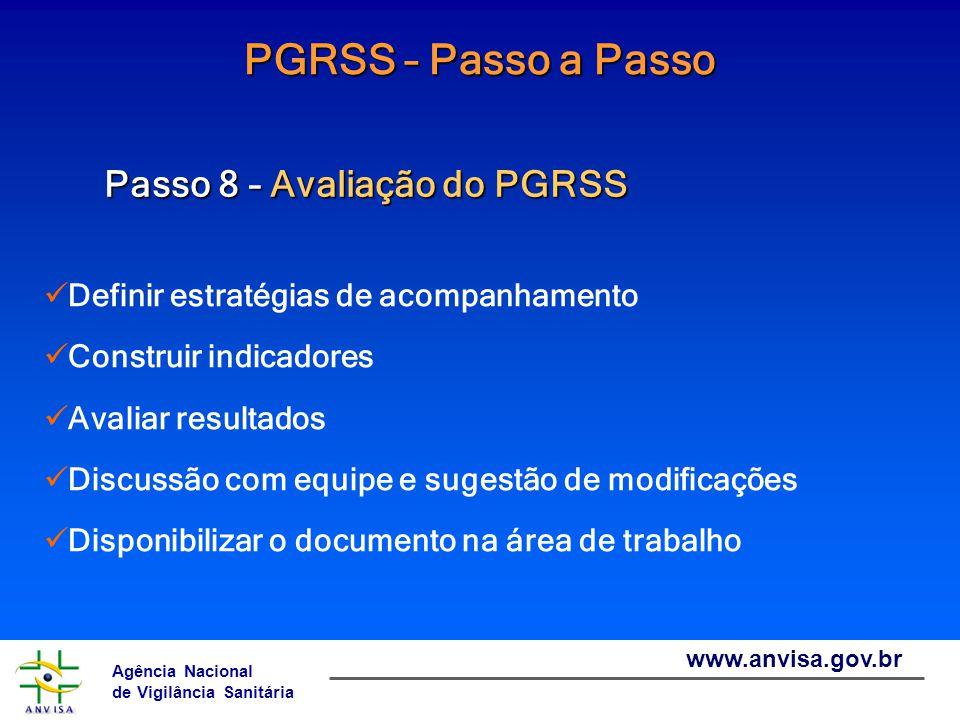 Agência Nacional de Vigilância Sanitária www.anvisa.gov.br PGRSS – Passo a Passo Passo 8 – Avaliação do PGRSS Definir estratégias de acompanhamento Co