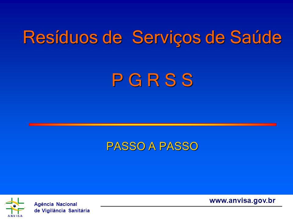 Agência Nacional de Vigilância Sanitária www.anvisa.gov.br PGRSS – Passo a Passo Passo 4 – Diagnóstico da situação dos RSS Tipos de disposição final existentes Restrições quanto aos RSS Licenciamento ambiental DISPOSIÇÃO FINAL