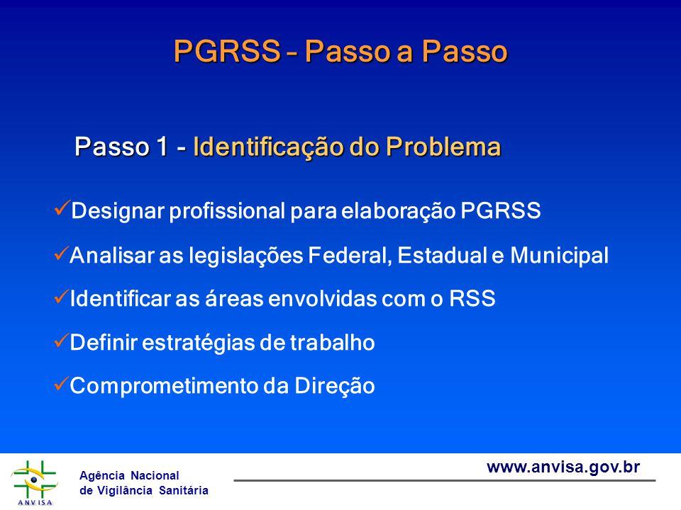 Agência Nacional de Vigilância Sanitária www.anvisa.gov.br PGRSS – Passo a Passo Passo 2 – Definição da equipe de trabalho Compor a equipe de acordo com a tipificação dos resíduos gerados Identificação de habilidades e competências