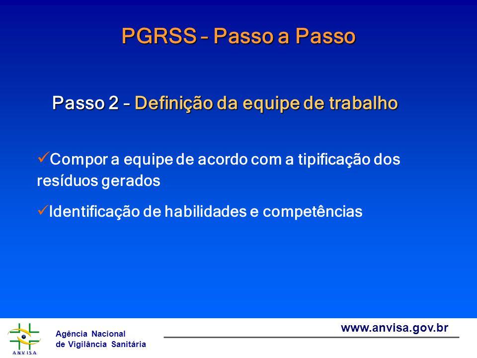 Agência Nacional de Vigilância Sanitária www.anvisa.gov.br PGRSS – Passo a Passo Passo 2 – Definição da equipe de trabalho Compor a equipe de acordo c