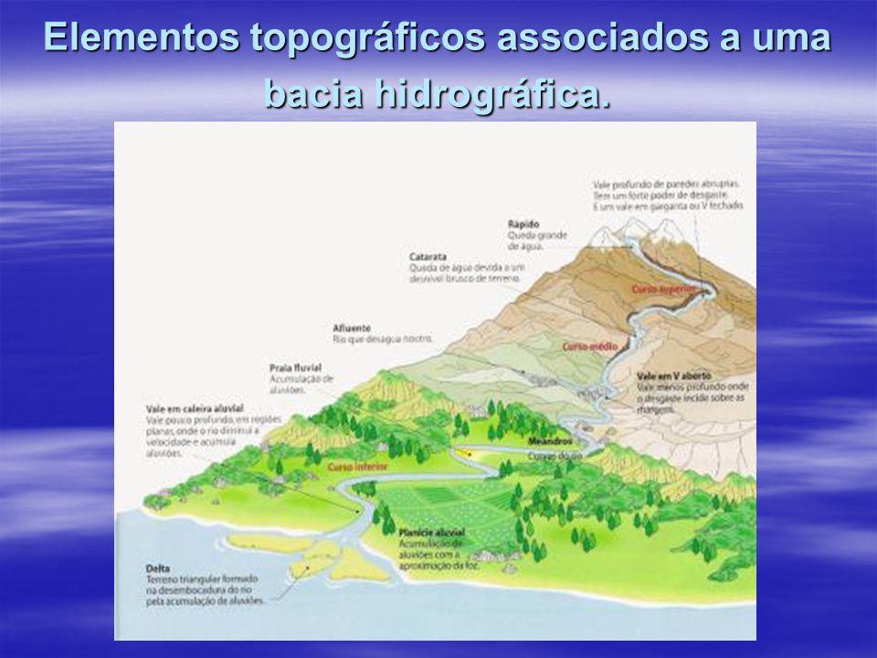 Elementos topográficos associados a uma bacia hidrográfica.