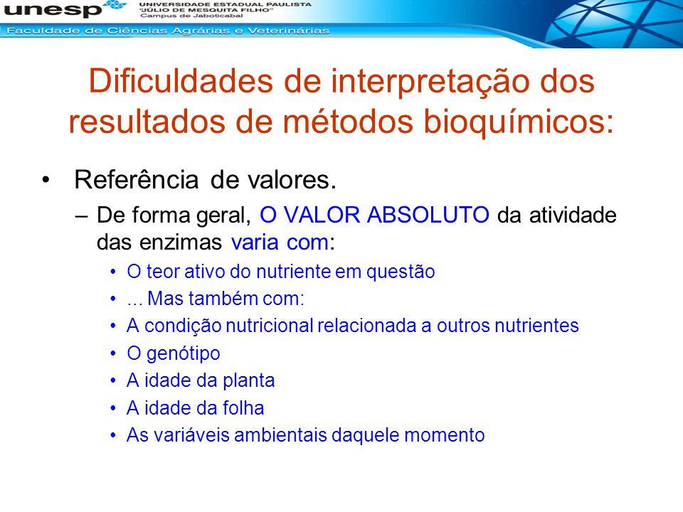 Dificuldades de interpretação dos resultados de métodos bioquímicos: Referência de valores. –De forma geral, O VALOR ABSOLUTO da atividade das enzimas