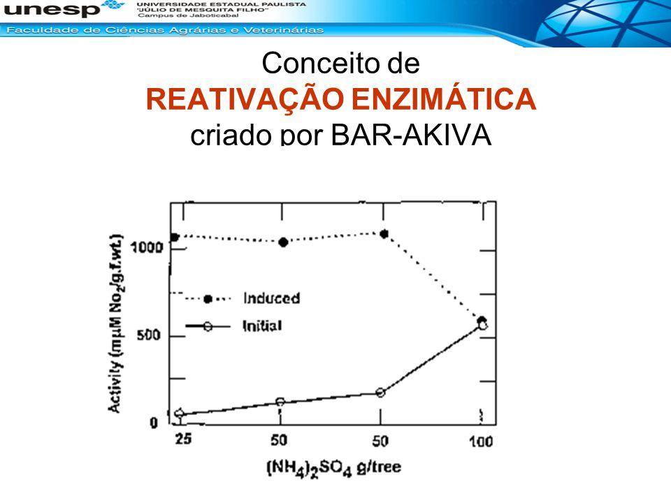 Conceito de REATIVAÇÃO ENZIMÁTICA criado por BAR-AKIVA