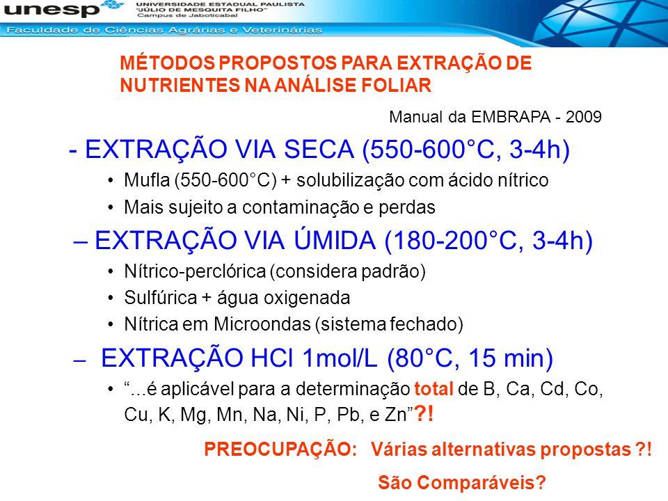 - EXTRAÇÃO VIA SECA (550-600°C, 3-4h) Mufla (550-600°C) + solubilização com ácido nítrico Mais sujeito a contaminação e perdas –EXTRAÇÃO VIA ÚMIDA (18