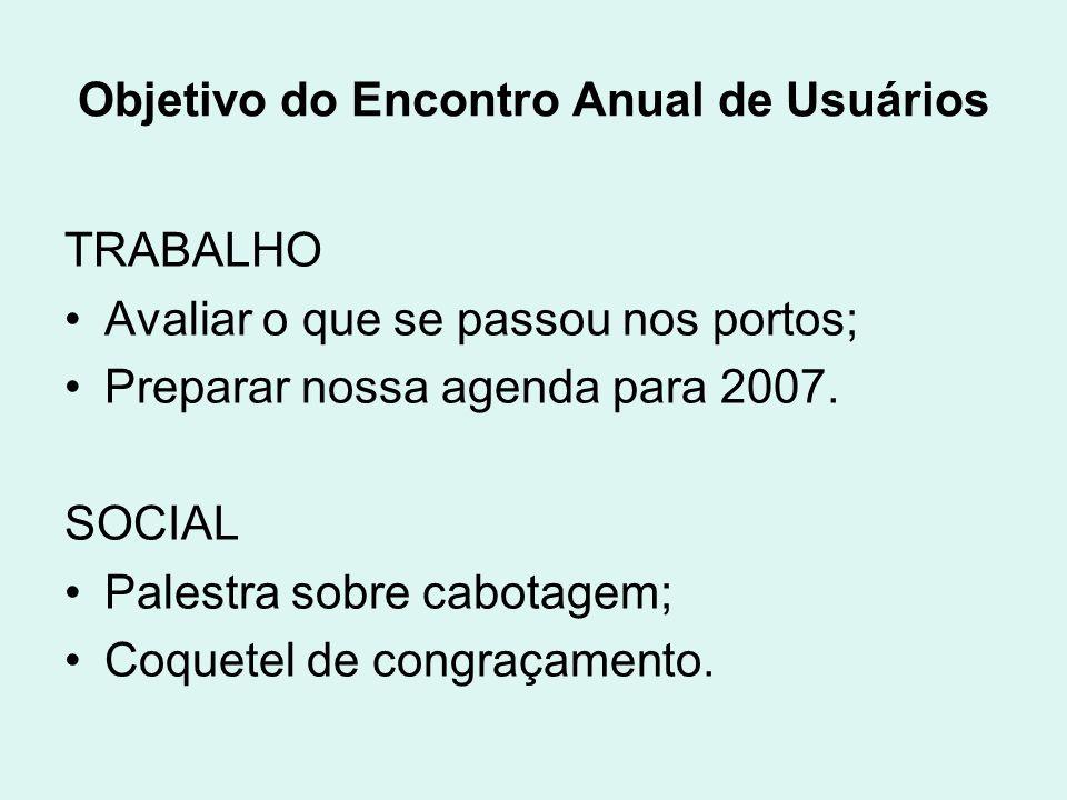 Objetivo do Encontro Anualde Usuários TRABALHO Avaliar o que se passou nos portos; Preparar nossa agenda para 2007.