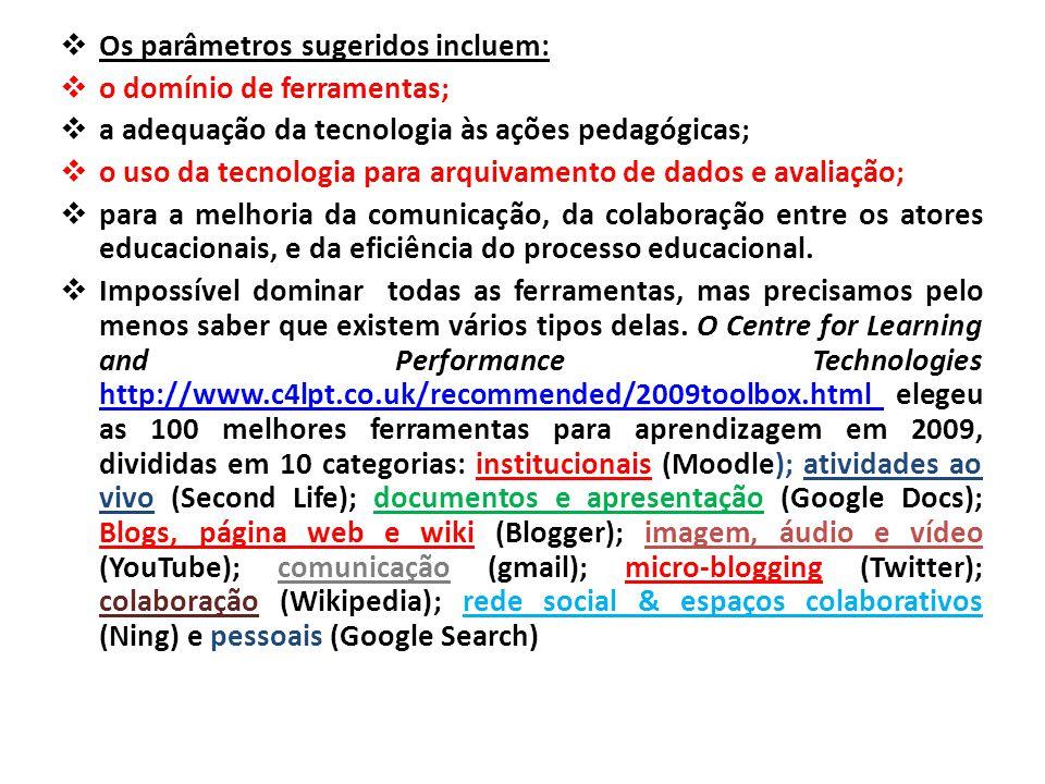  Os parâmetros sugeridos incluem:  o domínio de ferramentas;  a adequação da tecnologia às ações pedagógicas;  o uso da tecnologia para arquivamento de dados e avaliação;  para a melhoria da comunicação, da colaboração entre os atores educacionais, e da eficiência do processo educacional.