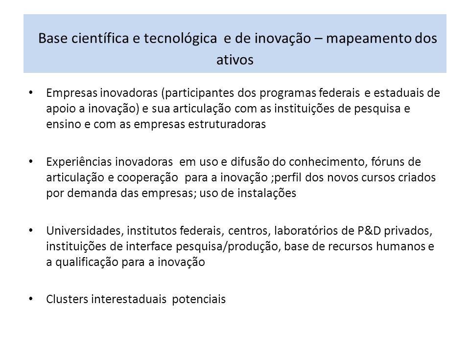 Base científica e tecnológica e de inovação – mapeamento dos ativos Empresas inovadoras (participantes dos programas federais e estaduais de apoio a i