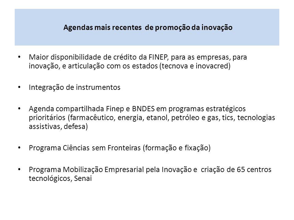 Agendas mais recentes de promoção da inovação Maior disponibilidade de crédito da FINEP, para as empresas, para inovação, e articulação com os estados