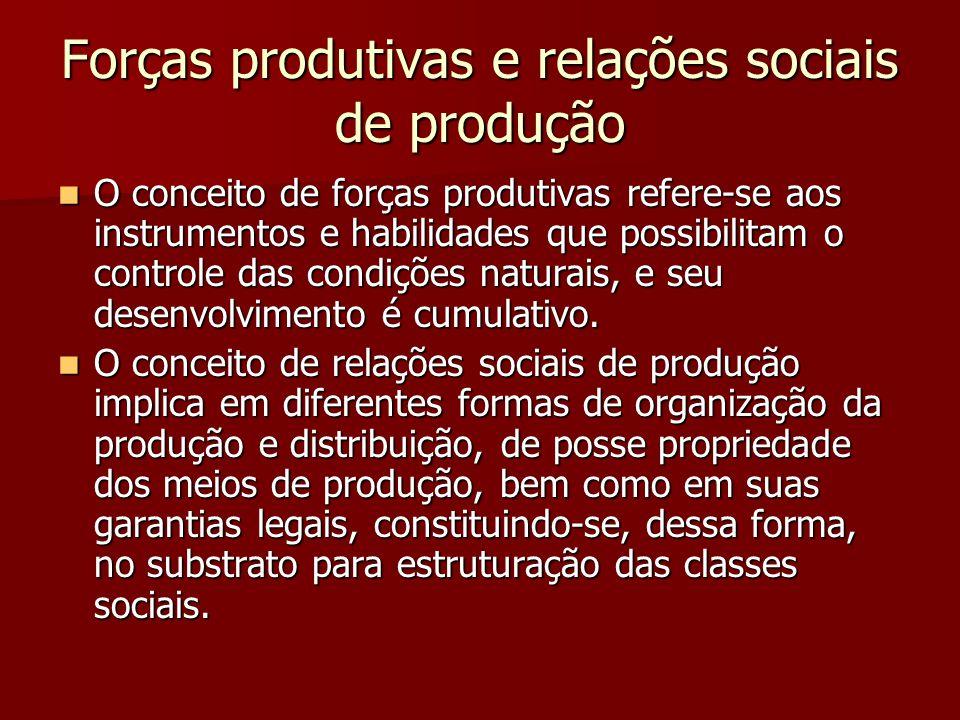 Forças produtivas e relações sociais de produção O conceito de forças produtivas refere-se aos instrumentos e habilidades que possibilitam o controle