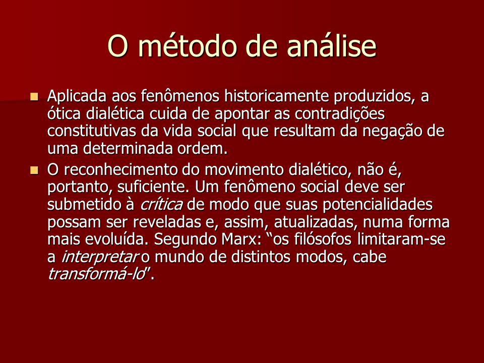 O método de análise Aplicada aos fenômenos historicamente produzidos, a ótica dialética cuida de apontar as contradições constitutivas da vida social