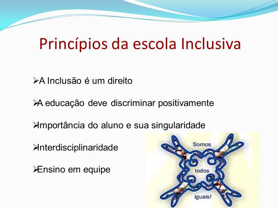Princípios da escola Inclusiva  A Inclusão é um direito  A educação deve discriminar positivamente  Importância do aluno e sua singularidade  Inte