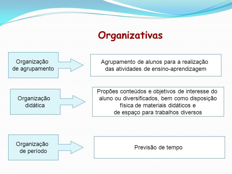 Organizativas Agrupamento de alunos para a realização das atividades de ensino-aprendizagem Organização de agrupamento Propões conteúdos e objetivos d