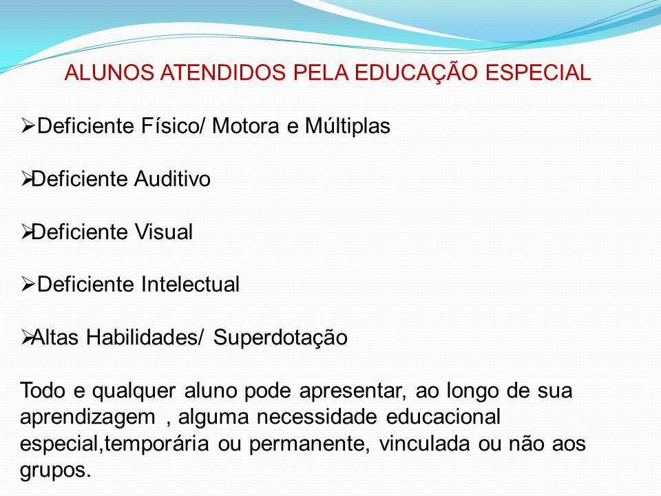 ALUNOS ATENDIDOS PELA EDUCAÇÃO ESPECIAL  Deficiente Físico/ Motora e Múltiplas  Deficiente Auditivo  Deficiente Visual  Deficiente Intelectual  A