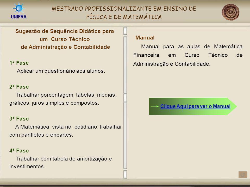 MESTRADO PROFISSIONALIZANTE EM ENSINO DE FÍSICA E DE MATEMÁTICA Manual para as aulas de Matemática Financeira em Curso Técnico de Administração e Cont