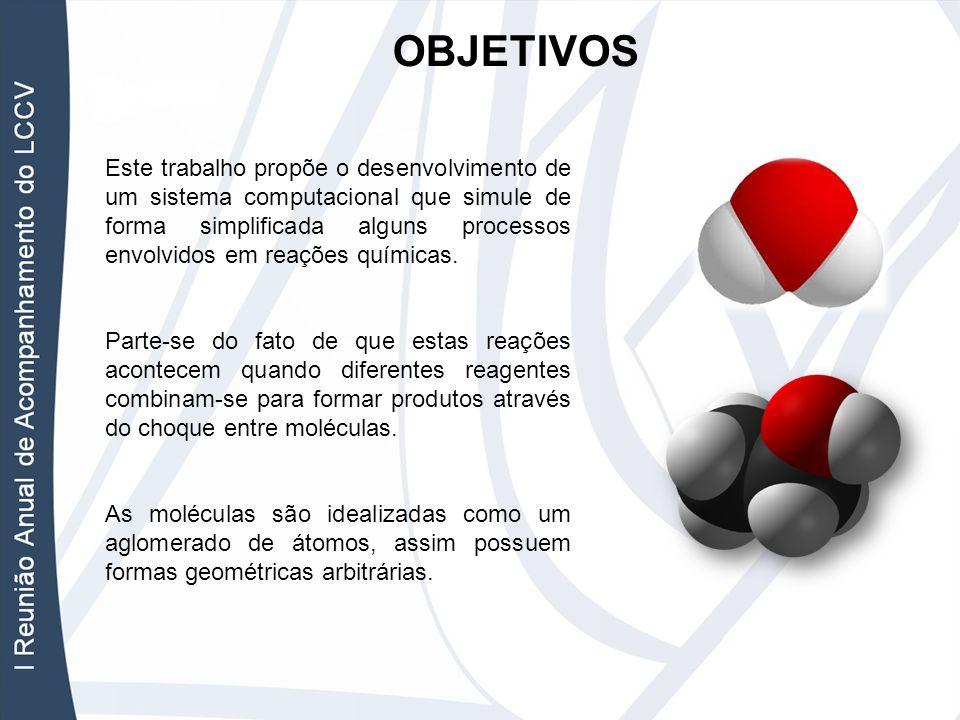 METODOLOGIA O Método dos Elementos Discretos é um modelo numérico desenvolvido para simular o comportamento de meios particulados.