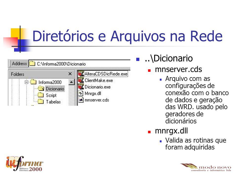Diretórios e Arquivos na Rede..\Dicionario mnserver.cds Arquivo com as configurações de conexão com o banco de dados e geração das WRD. usado pelo ger