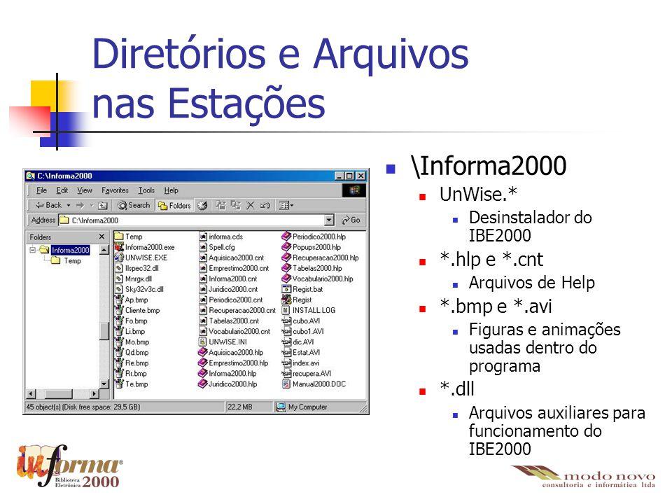 Diretórios e Arquivos nas Estações \Informa2000 UnWise.* Desinstalador do IBE2000 *.hlp e *.cnt Arquivos de Help *.bmp e *.avi Figuras e animações usa
