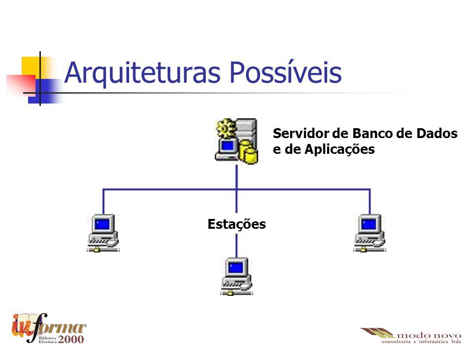 Arquiteturas Possíveis Servidor de Banco de Dados e de Aplicações Estações