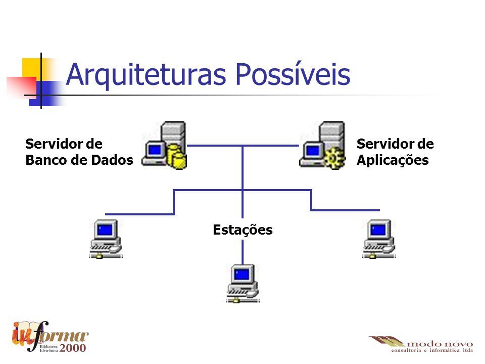 Arquiteturas Possíveis Servidor de Banco de Dados Servidor de Aplicações Estações