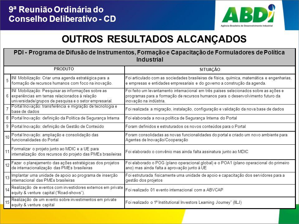 OUTROS RESULTADOS ALCANÇADOS 9ª Reunião Ordinária do Conselho Deliberativo - CD