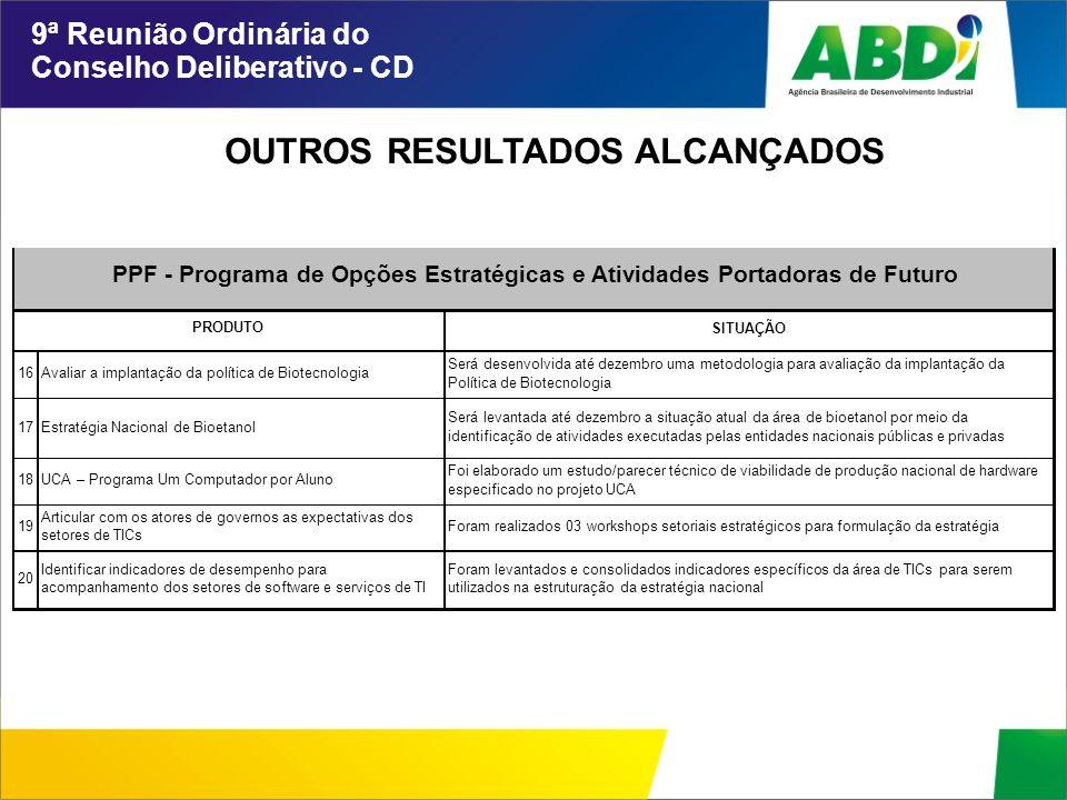 OUTROS RESULTADOS ALCANÇADOS 9ª Reunião Ordinária do Conselho Deliberativo - CD SITUAÇÃO 16Avaliar a implantação da política de Biotecnologia Será des