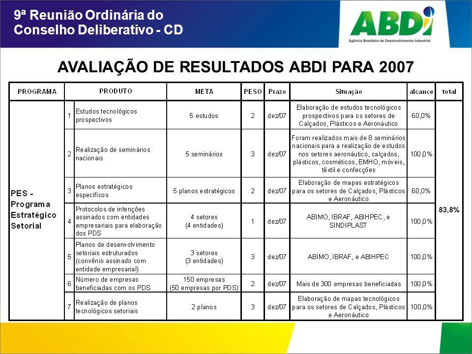 9ª Reunião Ordinária do Conselho Deliberativo - CD AVALIAÇÃO DE RESULTADOS ABDI PARA 2007