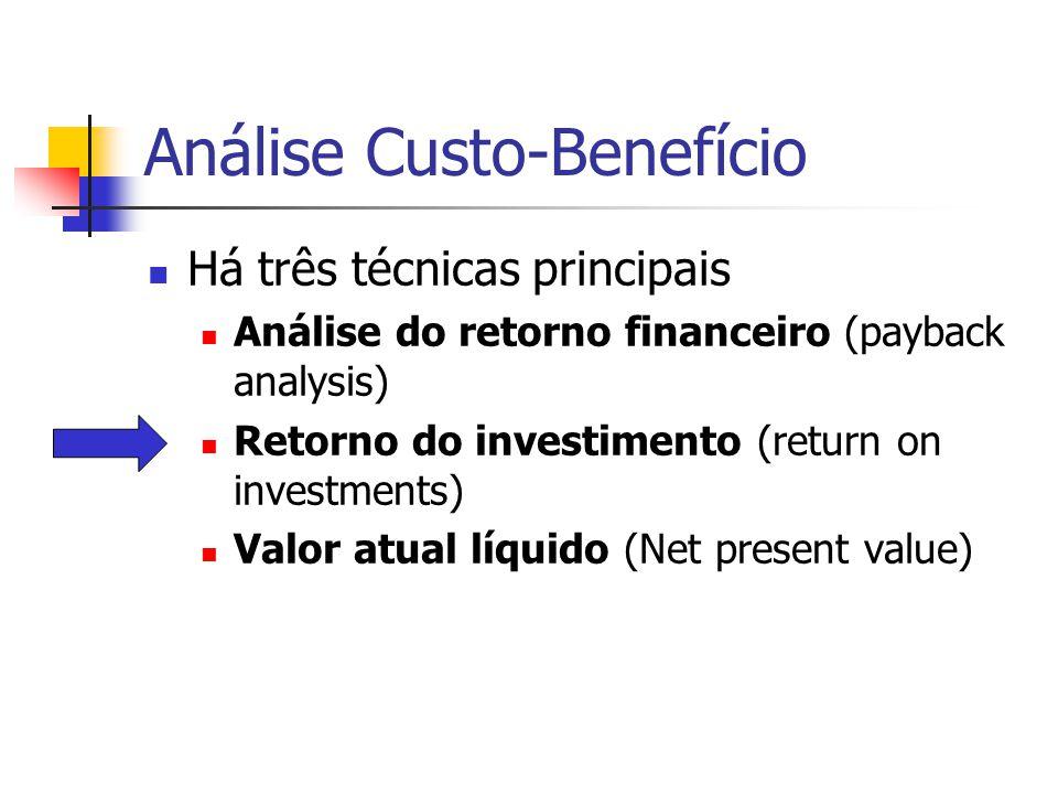 Análise Custo-Benefício Há três técnicas principais Análise do retorno financeiro (payback analysis) Retorno do investimento (return on investments) V