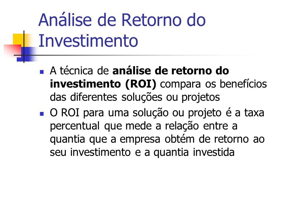 Análise de Retorno do Investimento A técnica de análise de retorno do investimento (ROI) compara os benefícios das diferentes soluções ou projetos O R