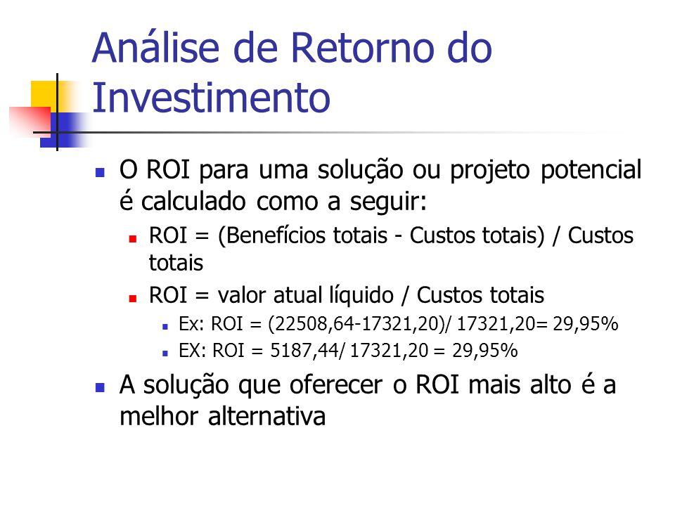 Análise de Retorno do Investimento O ROI para uma solução ou projeto potencial é calculado como a seguir: ROI = (Benefícios totais - Custos totais) /